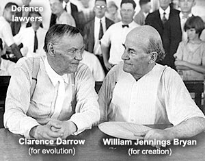 inherit the wind scopes trial essay Learn about character and theme analyses of the play inherit the wind, a fictionalize account of the scopes monkey trial.